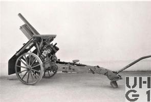 7,5 cm Gebirgskanone 1933 L22, Bild K+W Thun